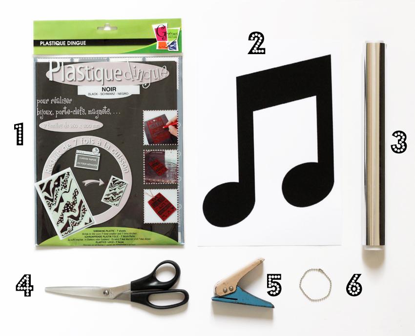 matériel DIY pochette 2