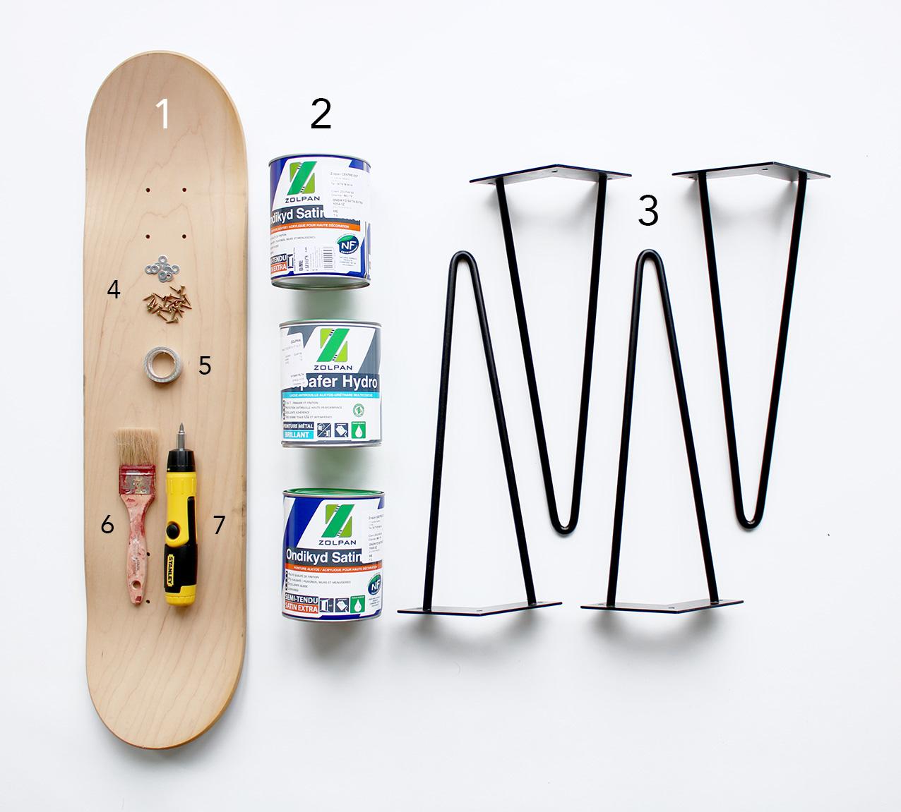 matériel-DIY-skate